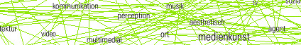 netzspannung.org - Keywords, Ausschnitt